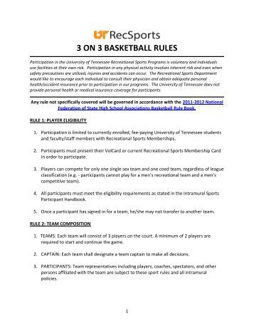3 ON 3 BASKETBALL RULES - RecSports