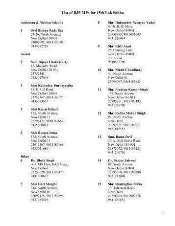 List of BJP MPs for 15th Lok Sabha