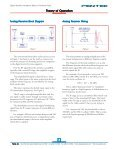 Digital Receiver Handbook: Basics of Software Radio - Page 3