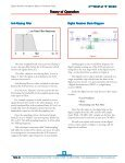 Digital Receiver Handbook: Basics of Software Radio - Page 5