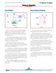 Digital Receiver Handbook: Basics of Software Radio - Page 6