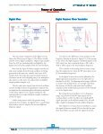 Digital Receiver Handbook: Basics of Software Radio - Page 7