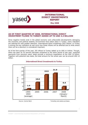 INTERNATIONAL DIRECT INVESTMENTS REPORT