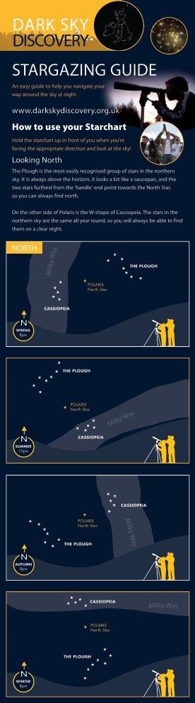 Starchart - Full Size - Dark Sky Discovery