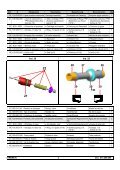 PISTOLET AIRMIX , type MVX AIRMIX  GUN ... - Epacnz.co.nz - Page 3