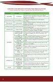 Ayuda profesional para dejar de fumar - Secretaría de Salud - Page 6