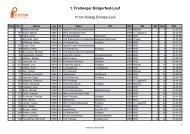 Ergebnisse 10 km - Freiberger Bürgerfest-Lauf