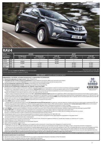 Pricelist RAV4 2012-02-13 (TT 10%)