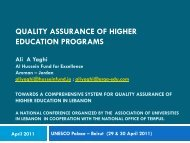 Quality Assurance of Higher Education Programs Ali A Yaghi Al ...