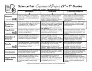 Science Fair Invention Display Board Rubric (6th Grade)
