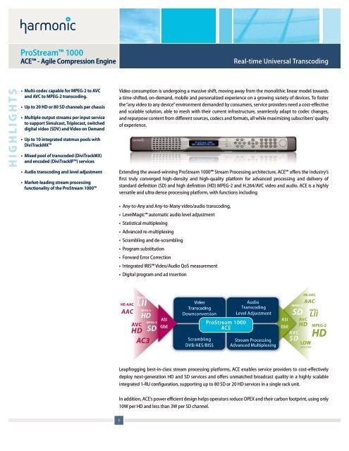 Harmonic/ProStream-1000 ACE MHz 2-10 pdf - Mega Hertz