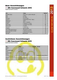 Neue Auszeichnungen = Bib Gourmand Schweiz ... - Sternefresser