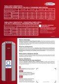 Prospekty powietrzna pompa ciepła typu split - Heliotherm - Page 2