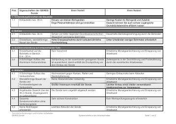 Arbeitsschritte-PDF