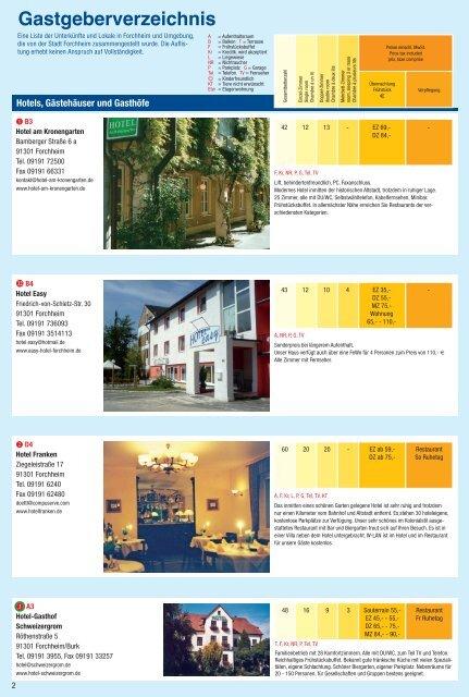 Gastgeberverzeichnis Forchheim