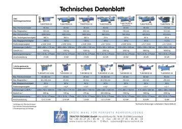 Technisches Datenblatt - Vebru