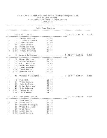 Mens Team Results - Pacific Sport Events and Timing