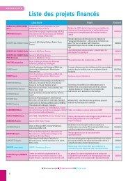 Financements recherche ELA 2012