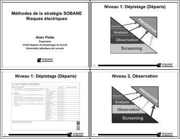 Niveau 2, Observation - Unité Hygiène et Physiologie du Travail