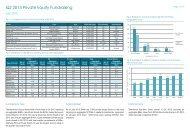 Q2 2013 Private Equity Fundraising - Preqin