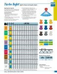 Catalogo 51-IT - TeeJet - Page 7