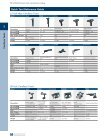 Cordless Tools - Bosch Power Tools - Page 2