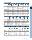 Cordless Tools - Bosch Power Tools - Page 3