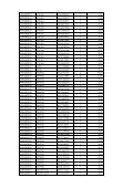 Resultado do Segundo Sorteio - Programa NFC - Nota Fiscal Cidadã - Page 2