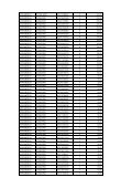 Resultado do Segundo Sorteio - Programa NFC - Nota Fiscal Cidadã - Page 3