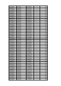 Resultado do Segundo Sorteio - Programa NFC - Nota Fiscal Cidadã - Page 4