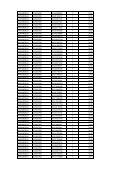 Resultado do Segundo Sorteio - Programa NFC - Nota Fiscal Cidadã - Page 5