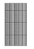 Resultado do Segundo Sorteio - Programa NFC - Nota Fiscal Cidadã - Page 6