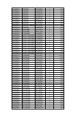 Resultado do Segundo Sorteio - Programa NFC - Nota Fiscal Cidadã - Page 7