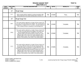 ROUGH USAGE TEST TEST N (SECTION 2-7)
