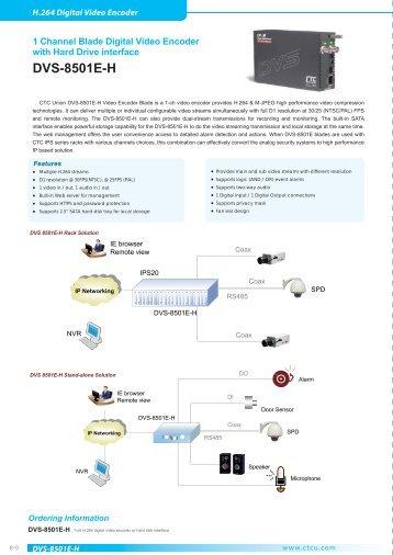 DVS-8501E-H - CTC Union Technologies Co.,Ltd.