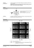 4410 Zawory trójdrogowe kołnierzowe, PN6 VXF21... - ALPAT - Page 3
