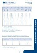 Class II Modulating Range Class II Modulating ... - Bernard Controls - Page 7