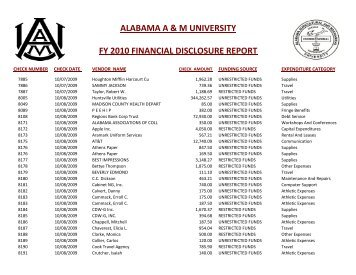 alabama a & m university fy 2010 financial disclosure report