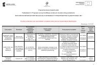 1 Program Operacyjny Kapitał Ludzki Poddziałanie 8.1.1 ...
