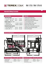 Hydraulic Mining Excavator - terex