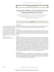 Comparative Efficacy of Inactivated and Live Attenuated Influenza ...