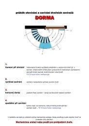 informace o výrobku - ROVEL CZ