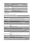 bşeü, mf, bđlgđsayar mühendđslđğđ, 2012-2013 bahar yarı yılı ... - Page 2