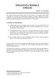 Influenza Weekly Update 2010/25 - Public Health Surveillance