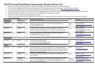 Second Hand Musical Instrument List - 15/05 (pdf)