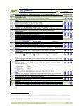 Tecra R850 - Toshiba - Page 3