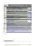 Tecra R850 - Toshiba - Page 5