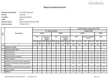 ProcedureReportDetail2009 - jandarmeriamobilamures.ro