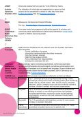 Mental Health Glossary - YoungMinds - Page 4