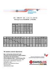 Resultate 2010 Damen und Herren - SWIFT